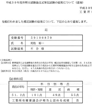 Benrishifugokaku